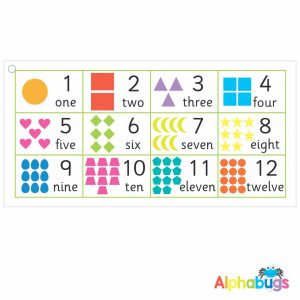 Handy Helper – Counting 1-12