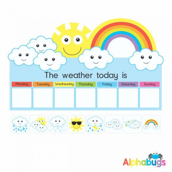 7 Day Weather Chart
